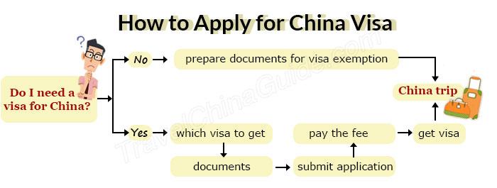 apply-for-visa.jpg
